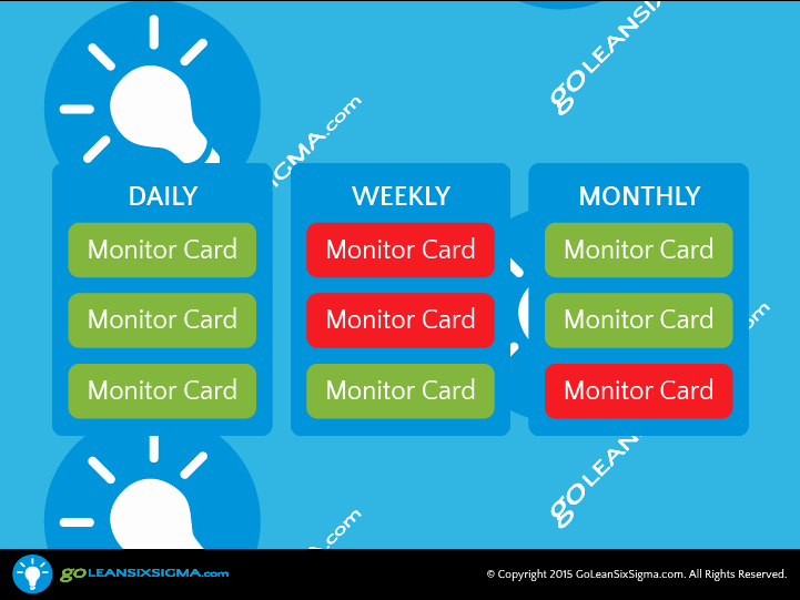 Daily Huddle Template Beautiful Daily Huddle Board Template Psych
