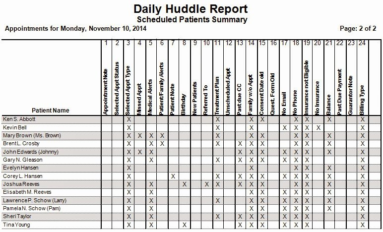 Daily Huddle Template Inspirational Dentrix Tip Tuesdays the Scheduled Patients Summary In