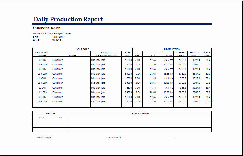 Daily Production Report Template Excel Beautiful Excel Daily Production Report Template