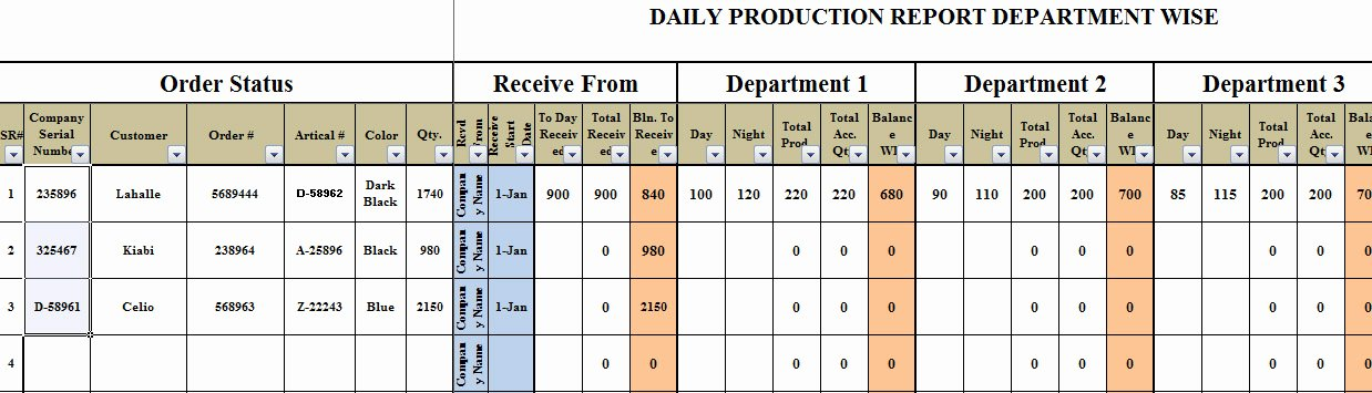 Daily Production Report Template Excel Beautiful Pany Production Report Template Excel 2017