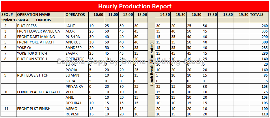 Daily Production Report Template Excel Best Of Daily Manpower Report format In Excel Calendar June