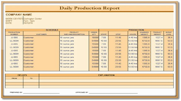 Daily Production Report Template Excel Lovely Daily Production Report Template – Excel Pdf format