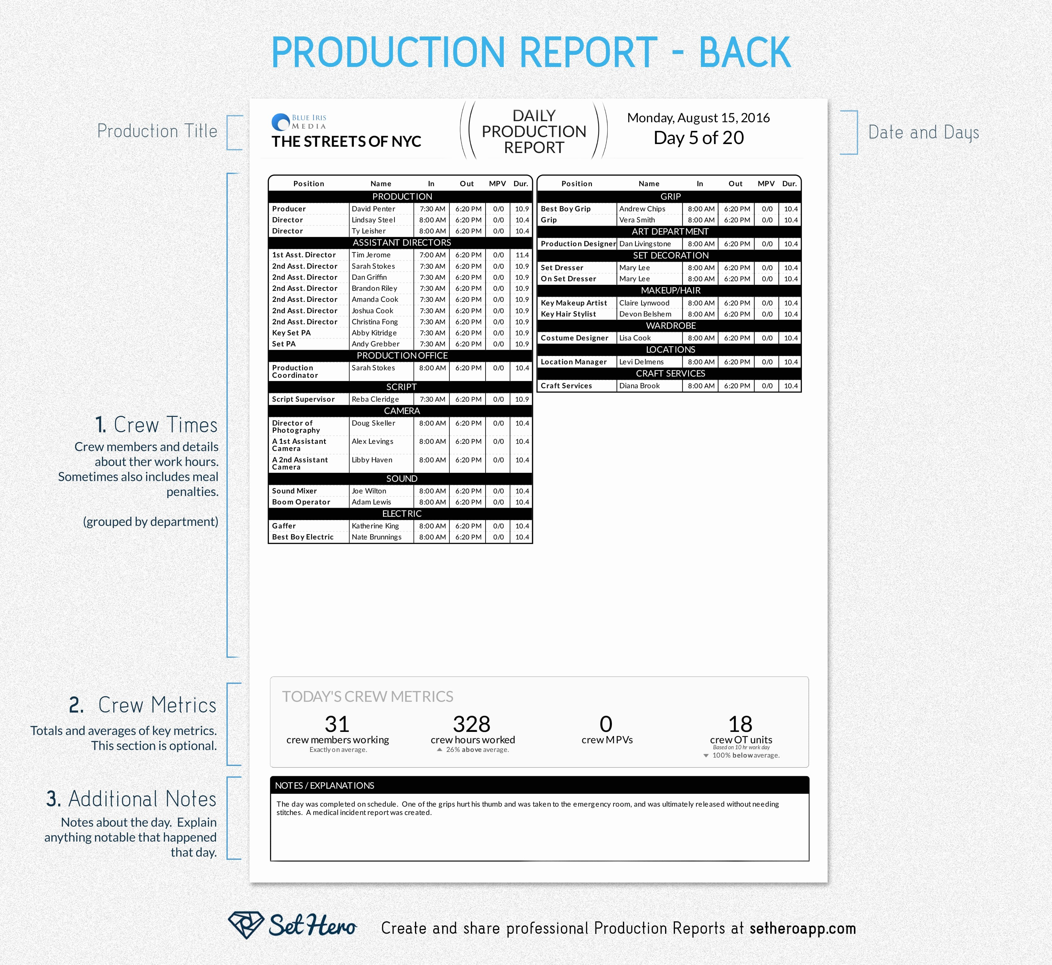 Daily Production Report Template Excel Lovely Daily Production Reports Explained Free Template