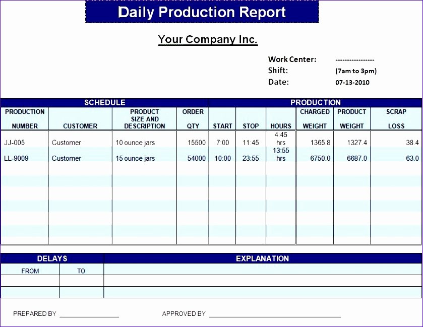 Daily Production Report Template Excel Luxury 12 Project Templates In Excel Exceltemplates
