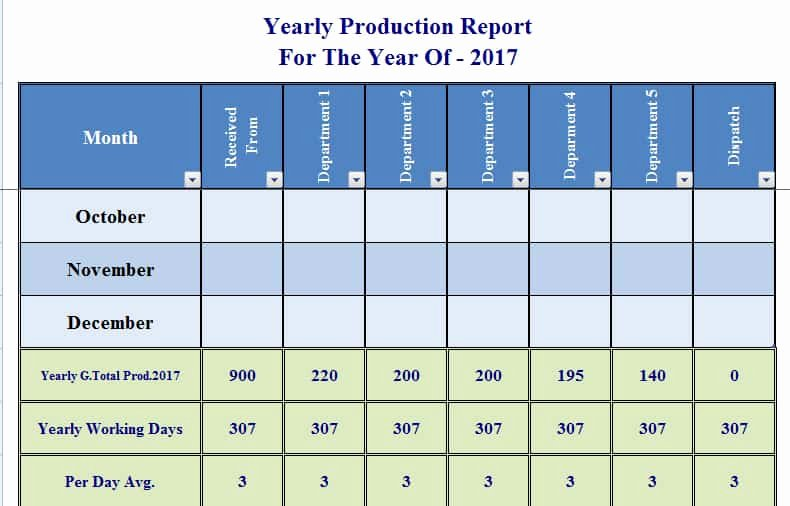 Daily Production Report Template Excel Unique Pany Production Report Template Excel 2017