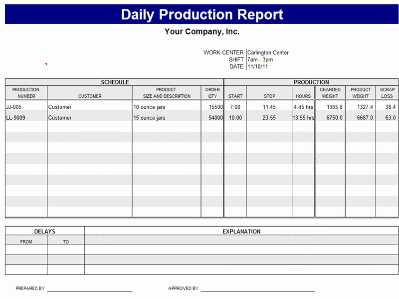 Daily Work Report Template Unique Daily Work Report Template Free formats Excel Word
