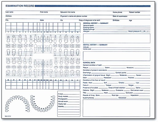 Dental Patient forms Template Unique Dental Fice forms Gather Essential Information