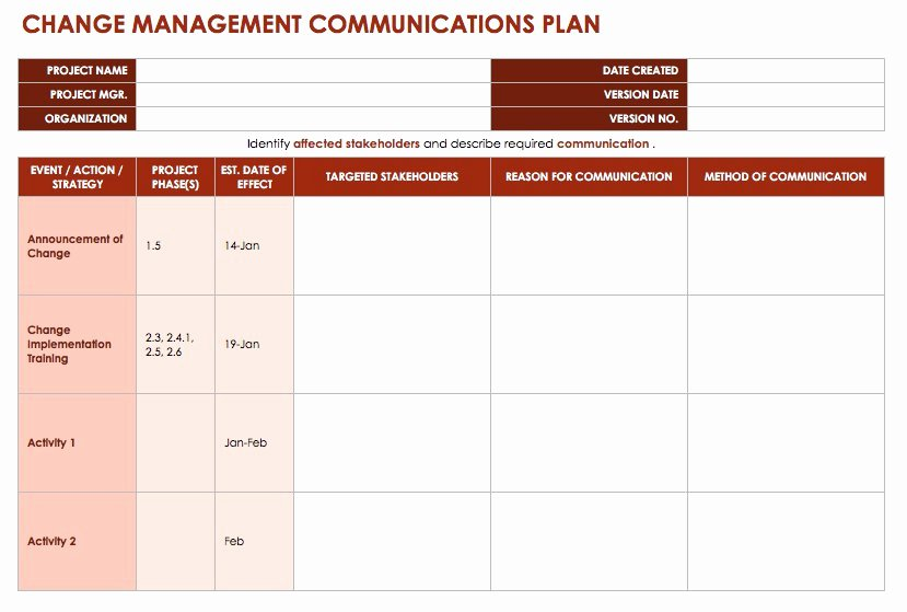 Deployment Plan Project Management Fresh Free Change Management Templates
