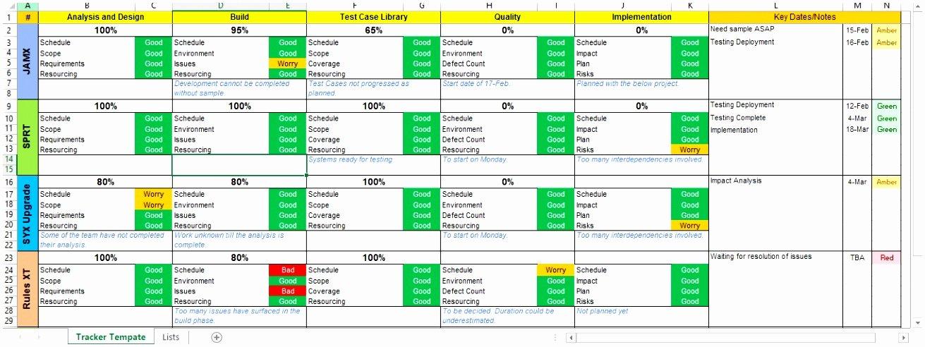 Deployment Plan Project Management Inspirational 12 Project Management Deployment Plan Template Iomup