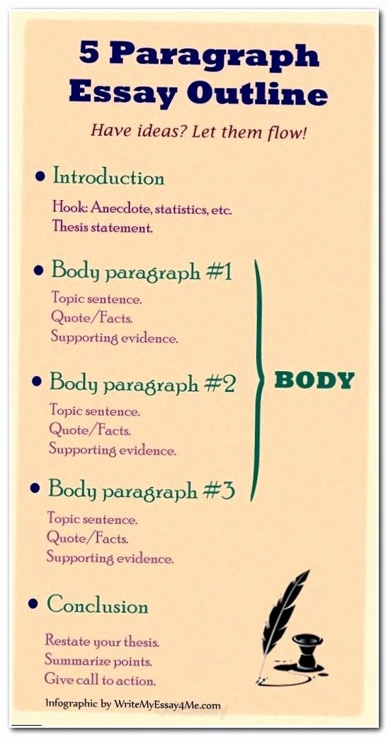 Descriptive Essay Examples College Awesome the 25 Best Essay Examples Ideas On Pinterest