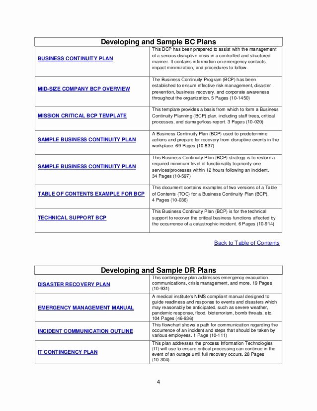 Disaster Recovery Plan Template Nist Awesome Itil Disaster Recovery Plan Template S and