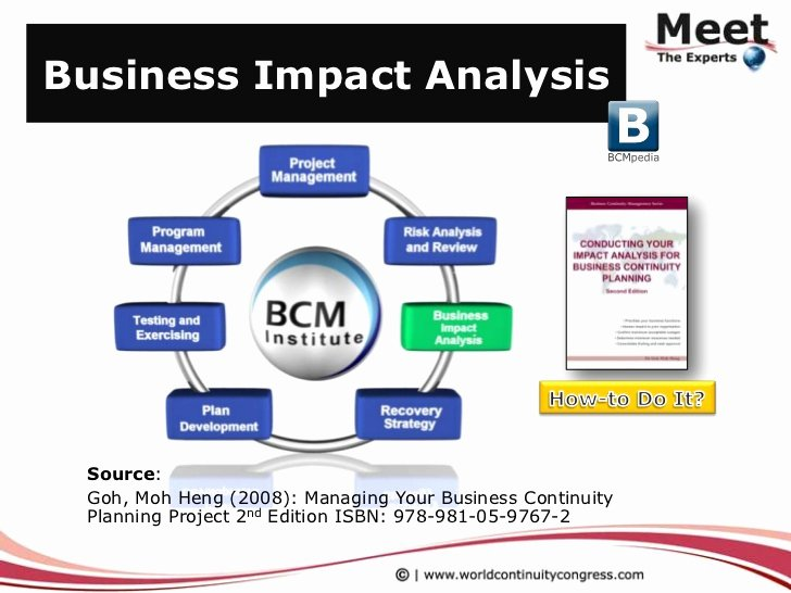 Disaster Recovery Plan Template Nist Best Of Business Impact Analysis Plan Dailynewsreport970 Web Fc2