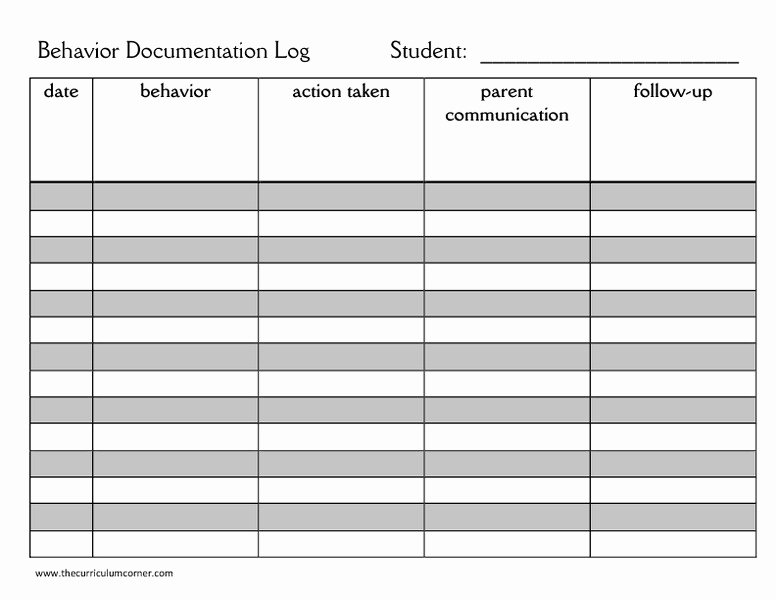 Documenting Employee Behavior Template Fresh 27 Of Documentation Log Template
