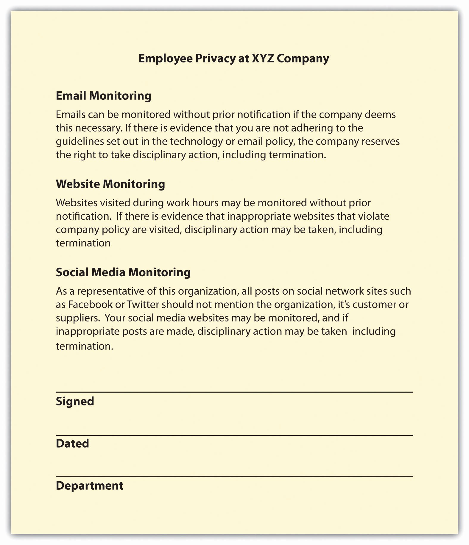 Documenting Employee Behavior Template Fresh Employee Rights