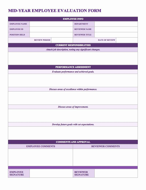 Documenting Employee Performance Template Fresh Free Employee Performance Review Templates Smartsheet
