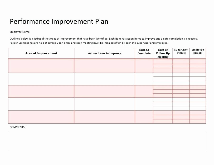 Documenting Employee Performance Template Luxury Documenting Employee issues Template – Cbkifo