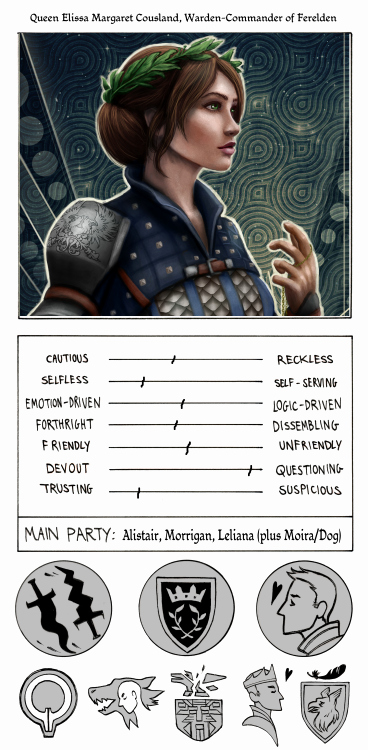 Dragon Age Tarot Card Template Elegant Warden Template