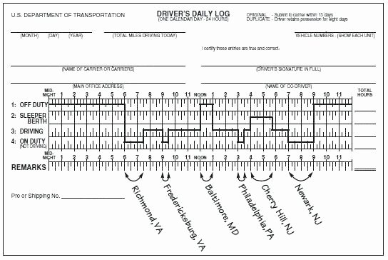 Driver Log Template New Truck Driver Log Book Excel Template