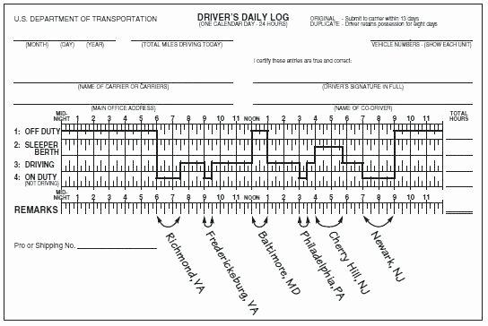Drivers Log Book Template Beautiful Truck Driver Log Book Excel Template