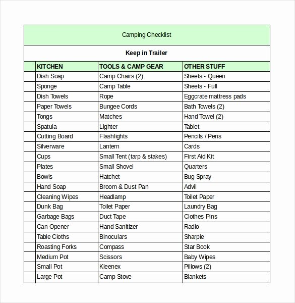 Editable Checklist Template Word Beautiful 20 Camping Checklist Templates Doc Pdf Excel