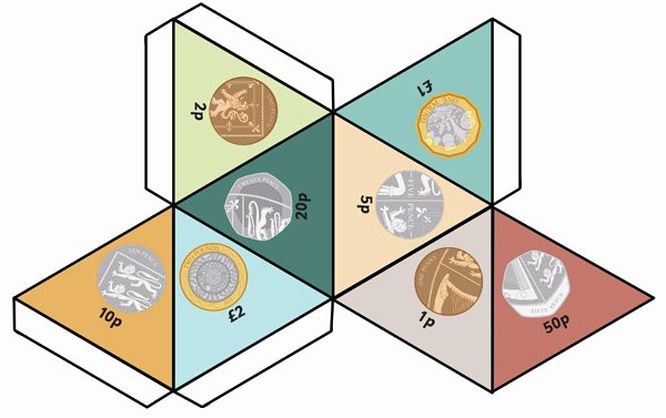 Editable Dice Template Fresh Coin Dice Template Uk