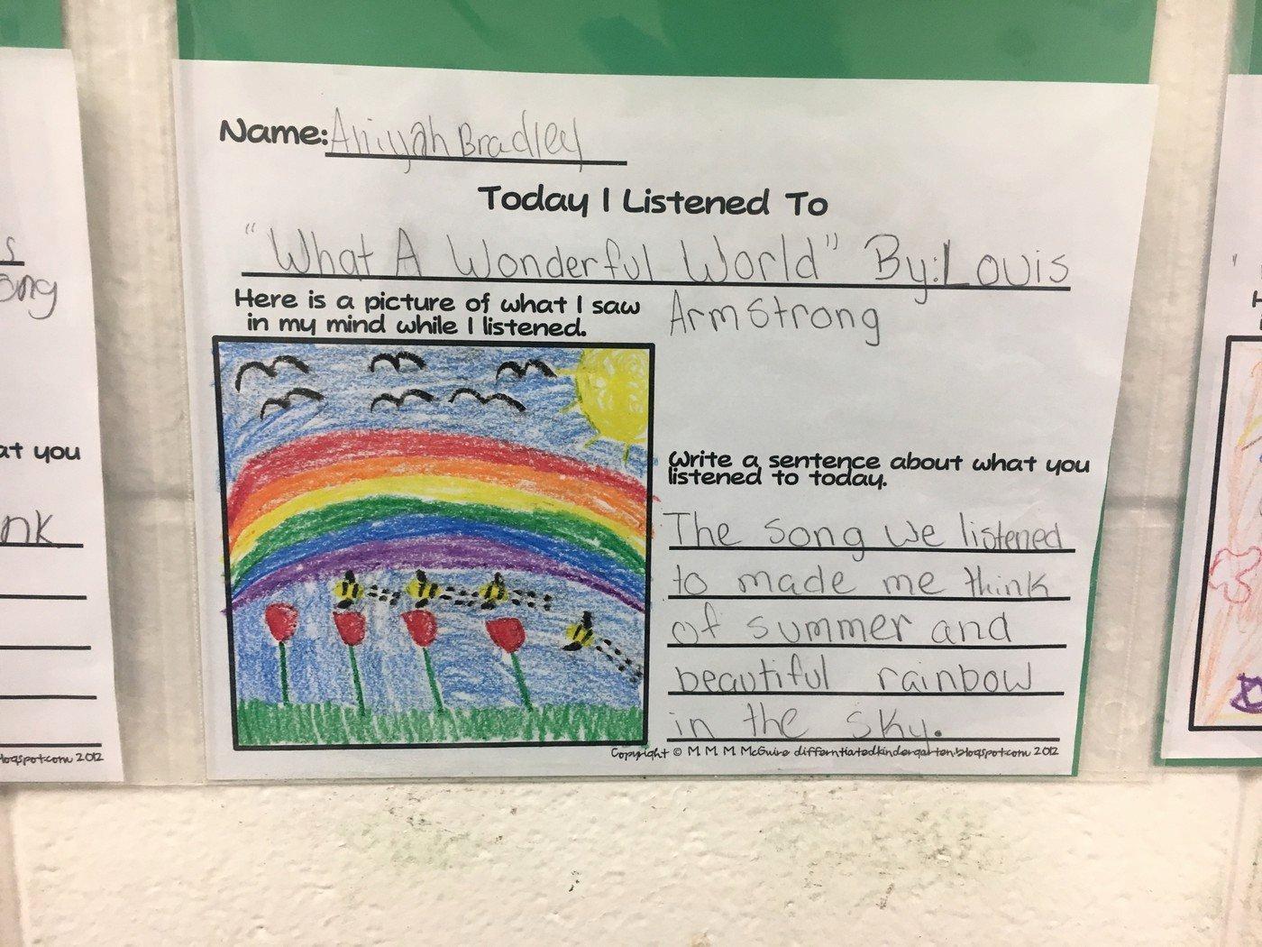Education World Newsletter Awesome Weeden Elementary School Newsletter