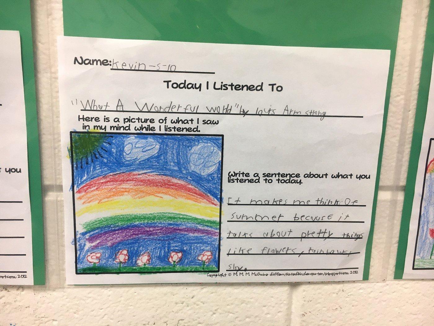 Education World Newsletter Lovely Weeden Elementary School Newsletter