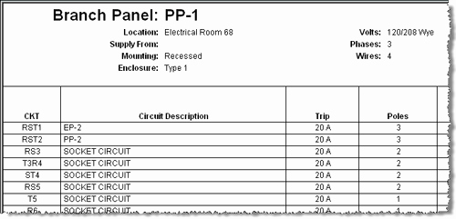 Electrical Panel Labels Template Luxury Inside the System Controlling Circuit Naming to Match
