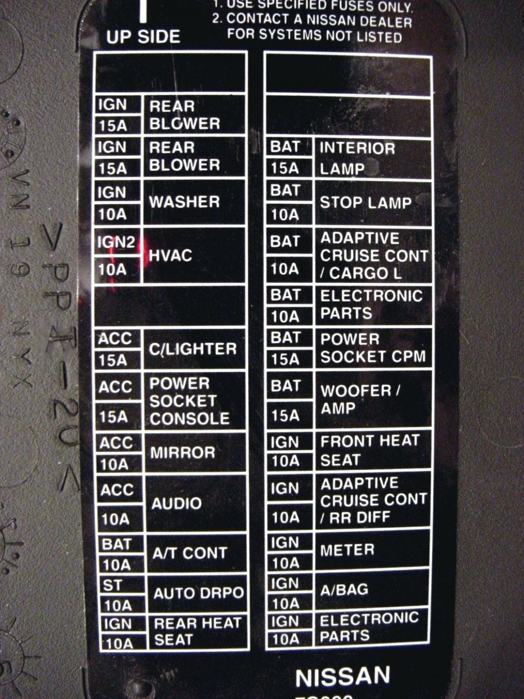 Electrical Panel Labels Template Unique 15 Various Ways to Do Breaker