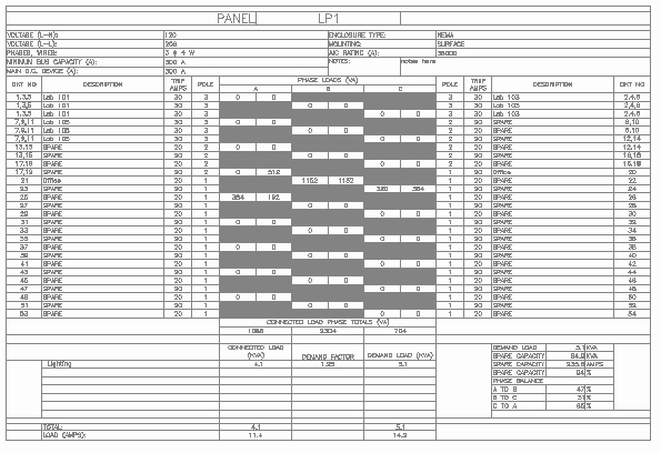 Electrical Panel Schedule Template Excel Inspirational About Panel Schedules