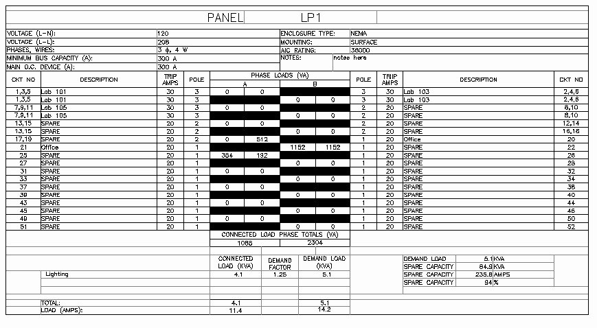 Electrical Panel Schedule Template Excel New Electrical Panel Schedule Template Autocad Templates