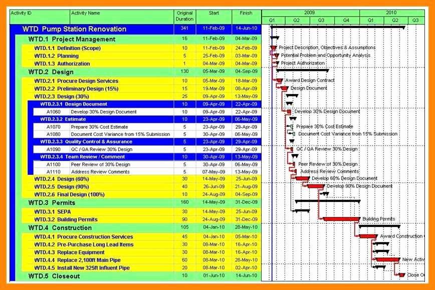 Elementary School Master Schedule Template Best Of 4 5 Master Schedule Template