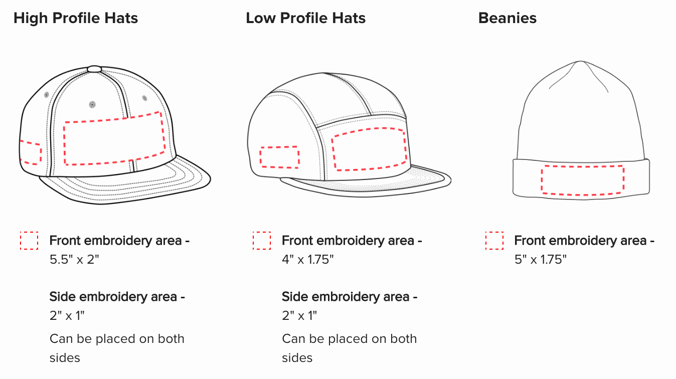 Embroidery order form Template Fresh Custom Embroidered Hats the Guide to Creating A Design