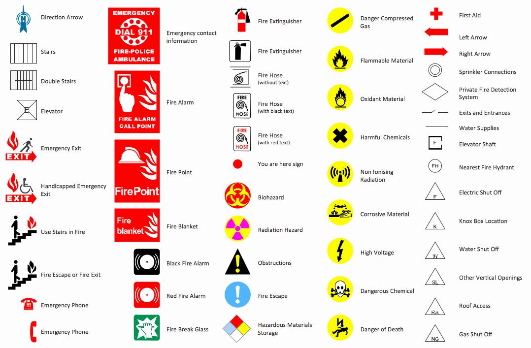 Emergency Evacuation Map Template Unique Fire Evacuation Plan Template