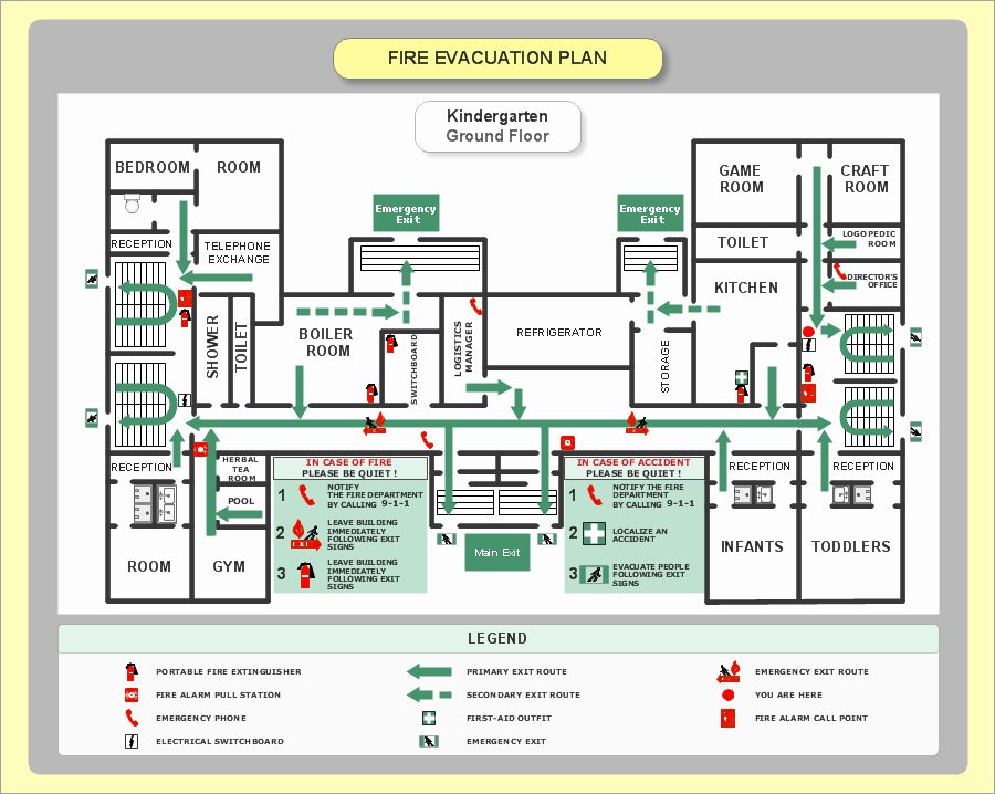 Emergency Evacuation Plan Template Free Unique Fire Evacuation Plan Template