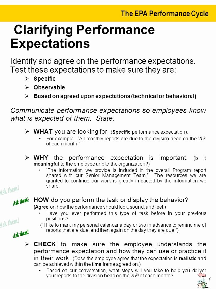 Employee Expectations Template Elegant Coaching Tapping Into Your Employees Potential Ppt