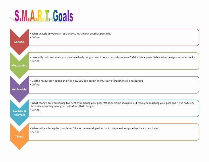 Employee Goal Setting Template Best Of Employee Smart Goals Template Goal Action Plan Template