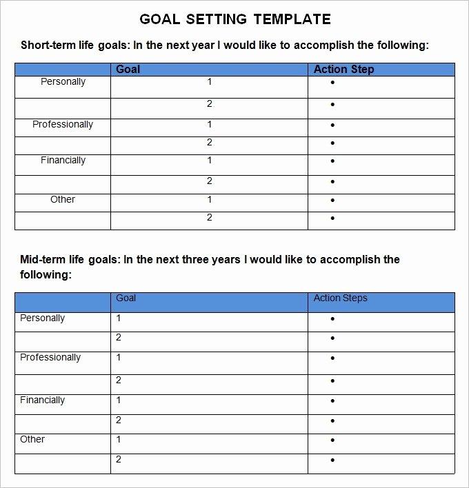 Employee Goal Setting Template Luxury Employee Goal Setting Template 2018