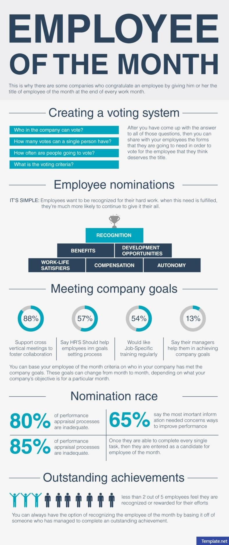 Employee Of the Month Nomination form Template Fresh Employee Of the Month Voting forms