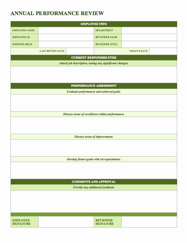 Employee Performance Evaluation form Excel Fresh Free Employee Performance Review Templates Smartsheet