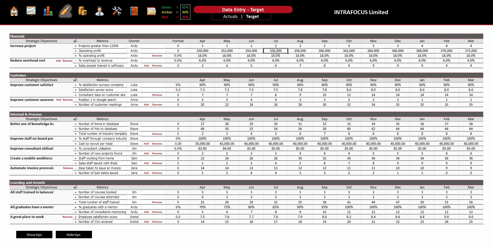 Employee Performance Scorecard Template Excel Awesome Balanced Scorecard Template