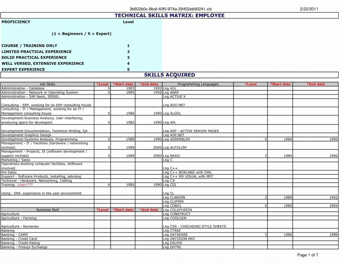 Employee Performance Scorecard Template Excel Best Of Employeence Scorecard Template Excel and Employee