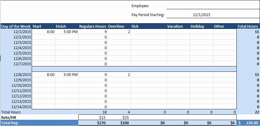 Employee Performance Tracking Template Excel Elegant Free Human Resources Templates In Excel