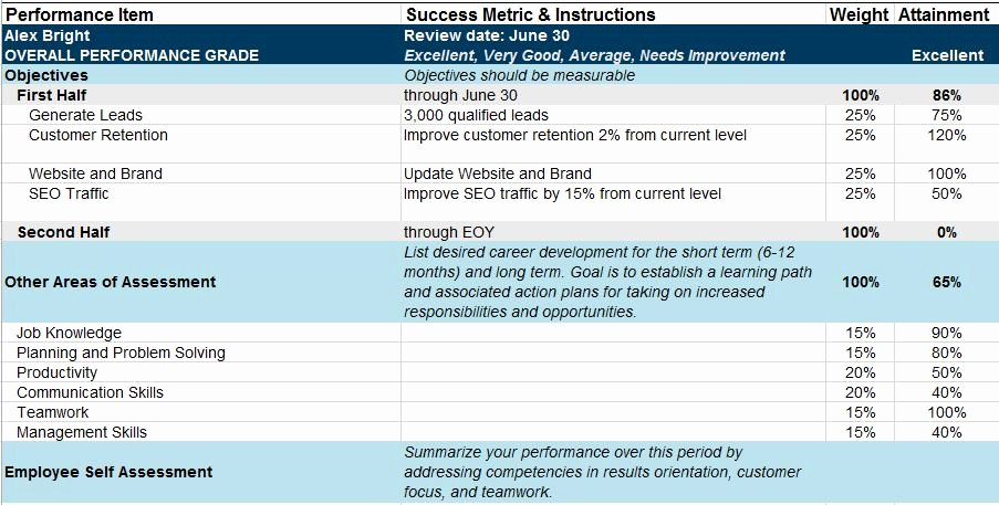 Employee Performance Tracking Template Excel Lovely Free Human Resources Templates In Excel