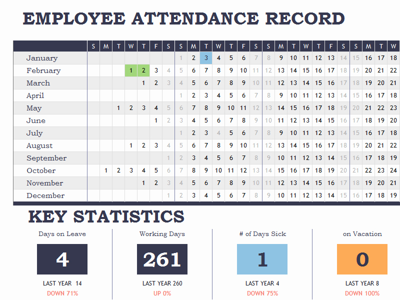 Employee Performance Tracking Template Excel Luxury Employee attendance Tracker Calendar Sheet Template