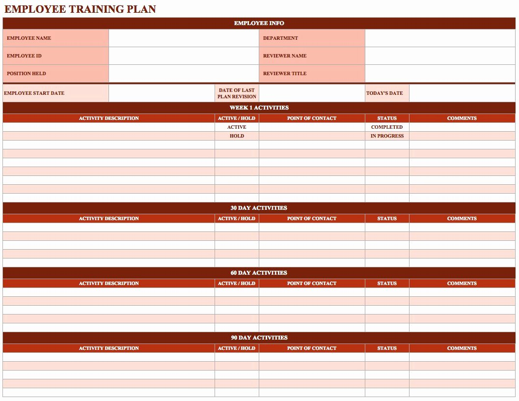 Employee Performance Tracking Template Excel Luxury Free Employee Performance Review Templates Smartsheet