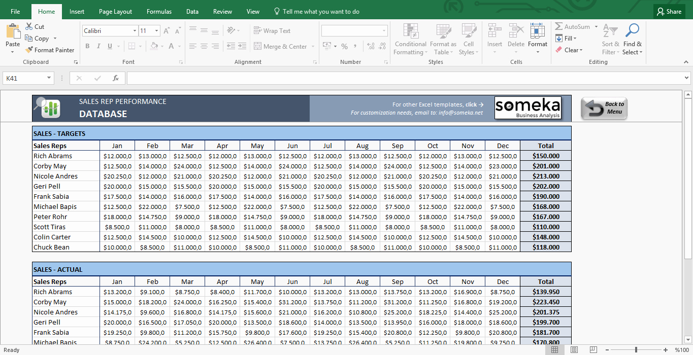 Employee Performance Tracking Template Excel New Excel Spreadsheet Template for Tracking Sales Performance