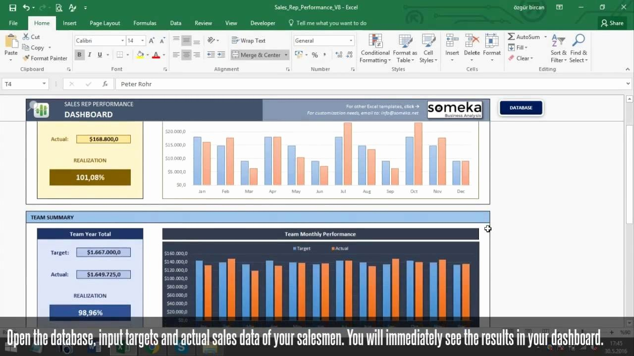 Employee Performance Tracking Template Excel Unique Salesman Performance Tracking Excel Spreadsheet Template