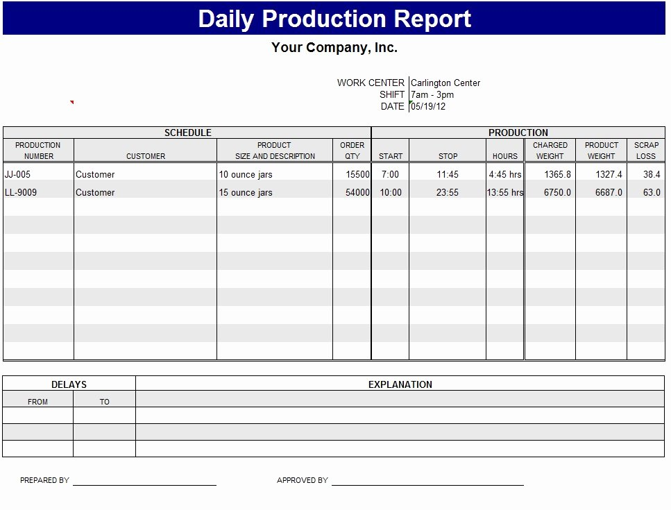 Employee Productivity Tracking Template Beautiful Daily Manpower Report format In Excel Calendar June