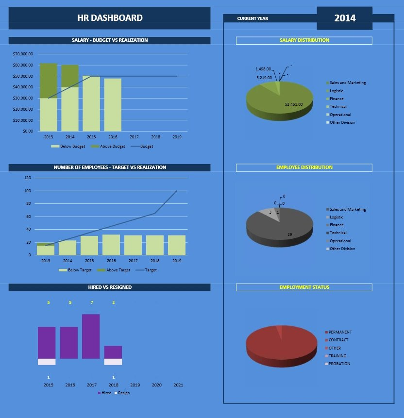 Employee Productivity Tracking Template Lovely Employee attendance Planner and Tracker